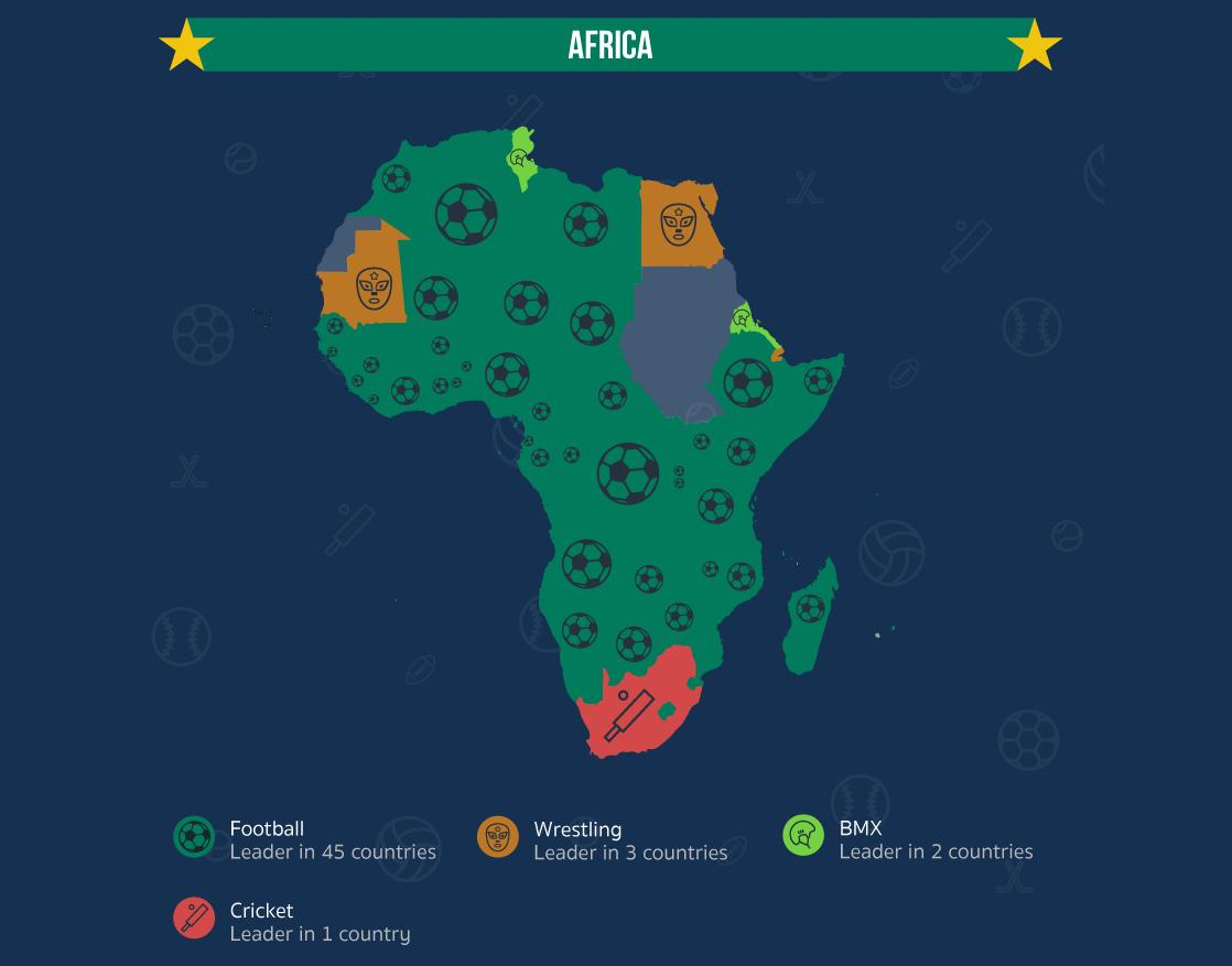Africa Sports Betting Map